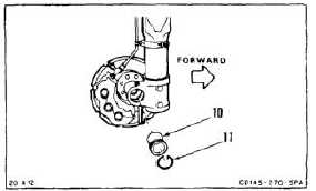 INSTALL AFT LANDING GEAR AXLE (Continued)