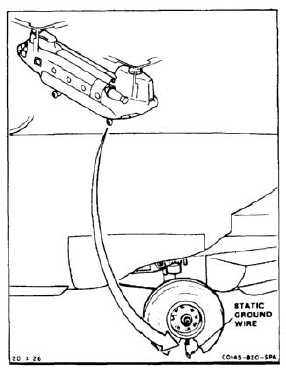 INSPECT AFT LANDING GEAR STATIC GROUND WIRE