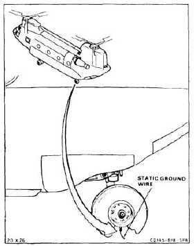 REMOVE AFT LANDING GEAR STATIC GROUND WIRE