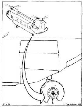 INSTALL AFT LANDING GEAR STATIC GROUND WIRE