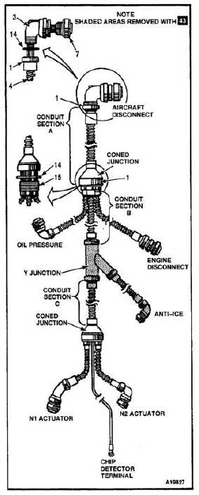 REPAIR OF ENGINE ELECTRICAL HARNESS (Continued) CONDUIT
