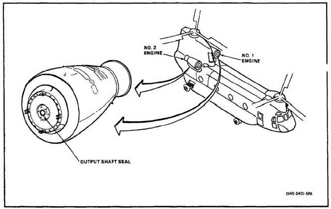REPLACE OUTPUT SHAFT SEAL