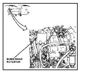 Air Power Clamps Air Power Pumps Wiring Diagram ~ Odicis