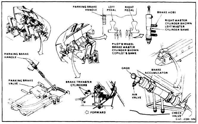 UTILITY HYDRAULIC SYSTEM (Continued) Wheel Brake System