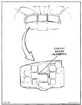 REPLACE OR REPAIR COPILOT RADAR ALTIMETER REMOTE INDICATOR