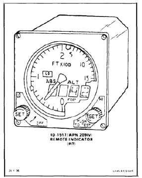 TEST COPILOTS RADAR ALTIMETER REMOTE INDICATOR (ID-1917