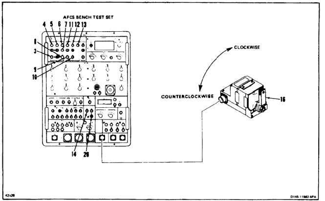 BENCH TEST AFCS COCKPIT CONTROL DRIVE ACTUATOR (CCDA