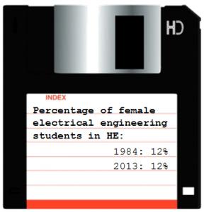 Disk statistic