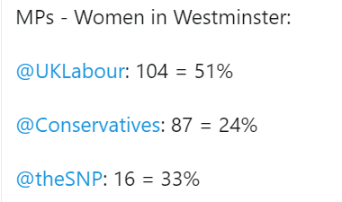 MPs – Women in Westminster