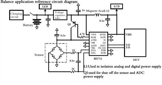Weighing Sensor 24 Bit HX711 Dual-Channel Precision A/D