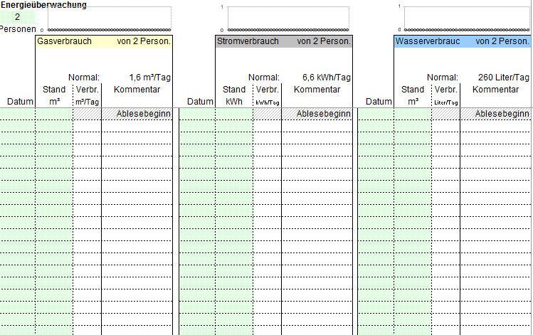 Verbrauchskosten Mit Excel Kontrollieren  Download  Chip