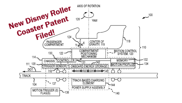 New Disney Patent Filed for New Roller Coaster Technology