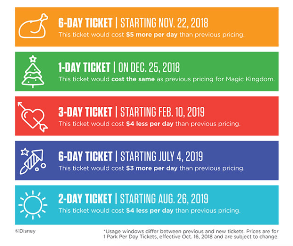 New Date Based Tickets Releases today - Details here 3