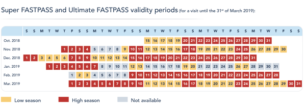 New FastPass Options at Disneyland Paris