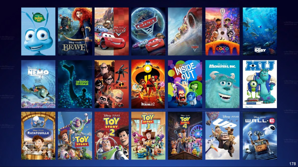 Here Is Everything From Pixar That Will Be Available On Disney+ Launch Day!