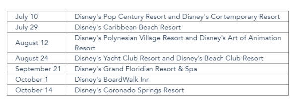 Disney's Animal Kingdom Lodge Jambo House removed from reopening list 1