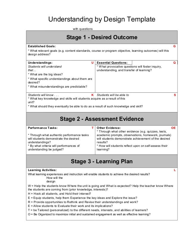 Ubd | Understanding By Design | Lesson & Unit Planning | Backward