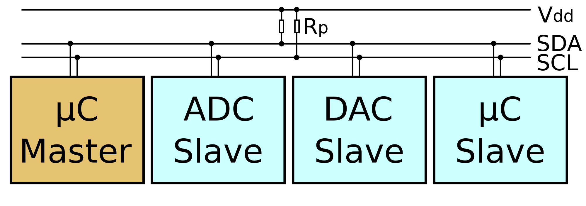 hight resolution of i2c wiring png