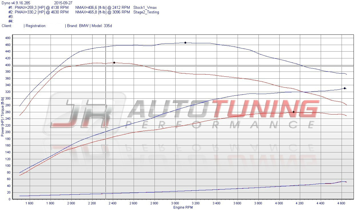 hight resolution of stage 2 330hp 466 ft lb