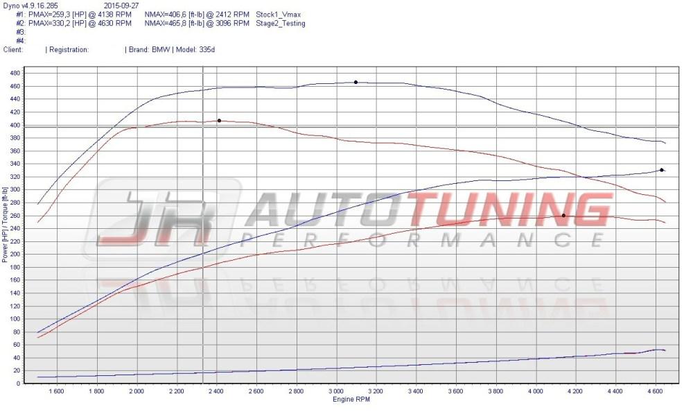 medium resolution of stage 2 70hp 65 ft lb