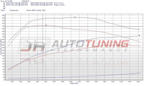small resolution of stage 2 70hp 65 ft lb