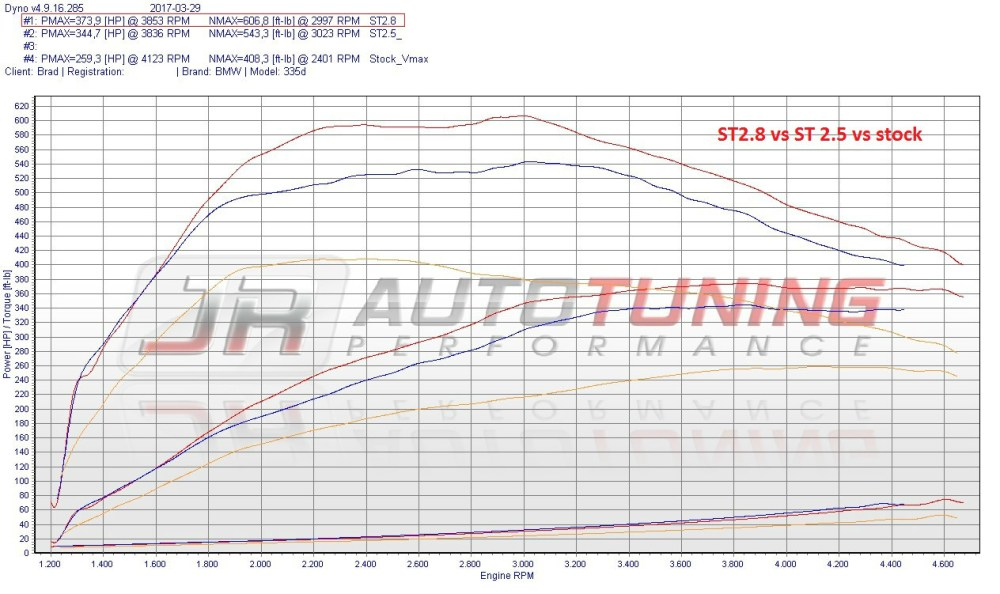 medium resolution of stage 2 8 race 115hp 197 ft lb