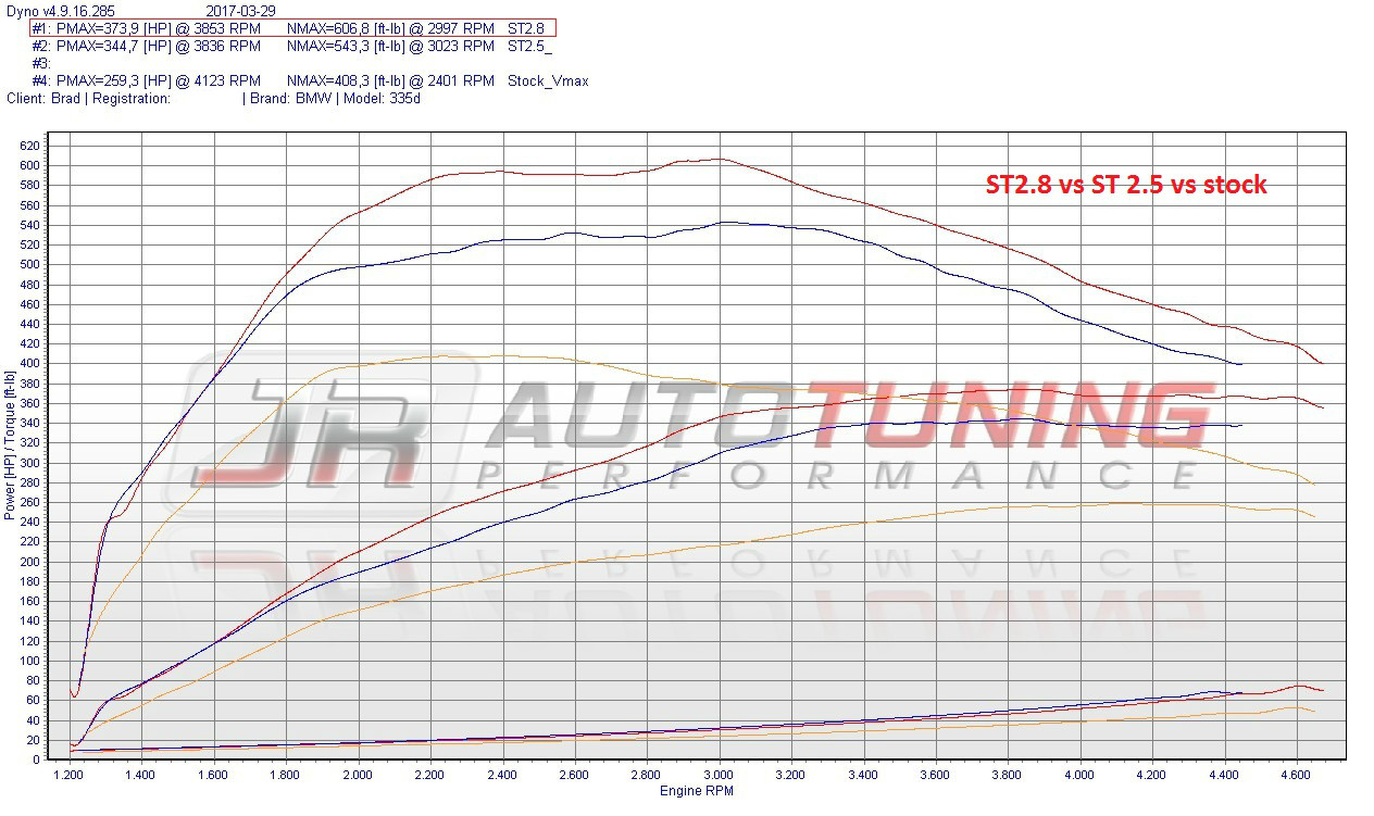 hight resolution of stage 2 8 race 115hp 197 ft lb