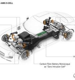 tesla engine diagram wiring diagram center tesla model 3 engine diagram tesla engine diagram [ 1600 x 1067 Pixel ]