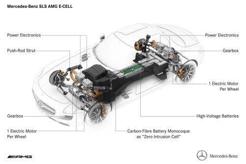 small resolution of tesla engine diagram wiring diagram center tesla model 3 engine diagram tesla engine diagram
