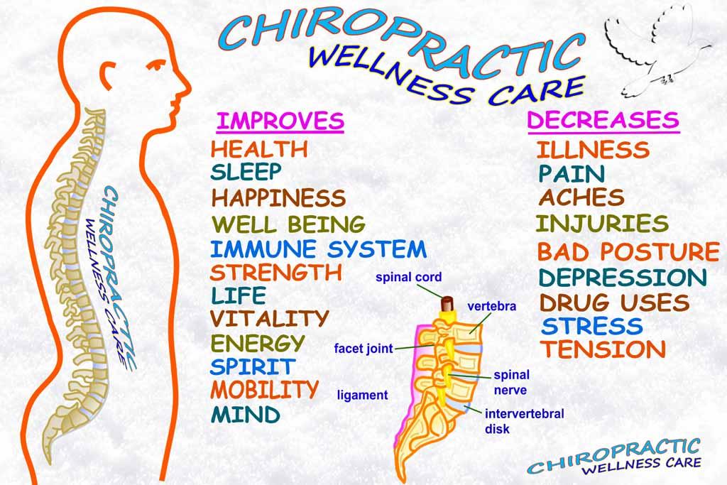 chiropratic welness las vegas