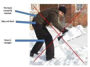 Unproper-Snow-Shoveling