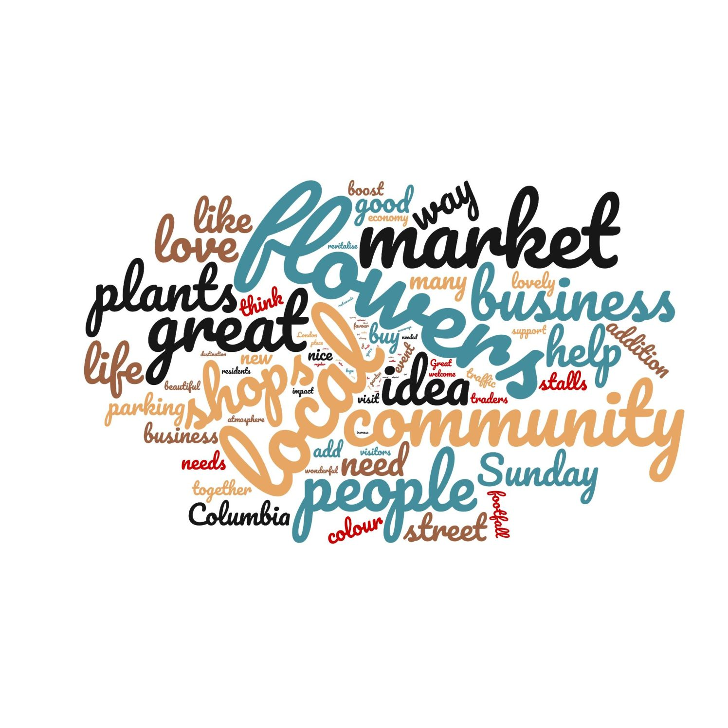Flower market word cloud_web
