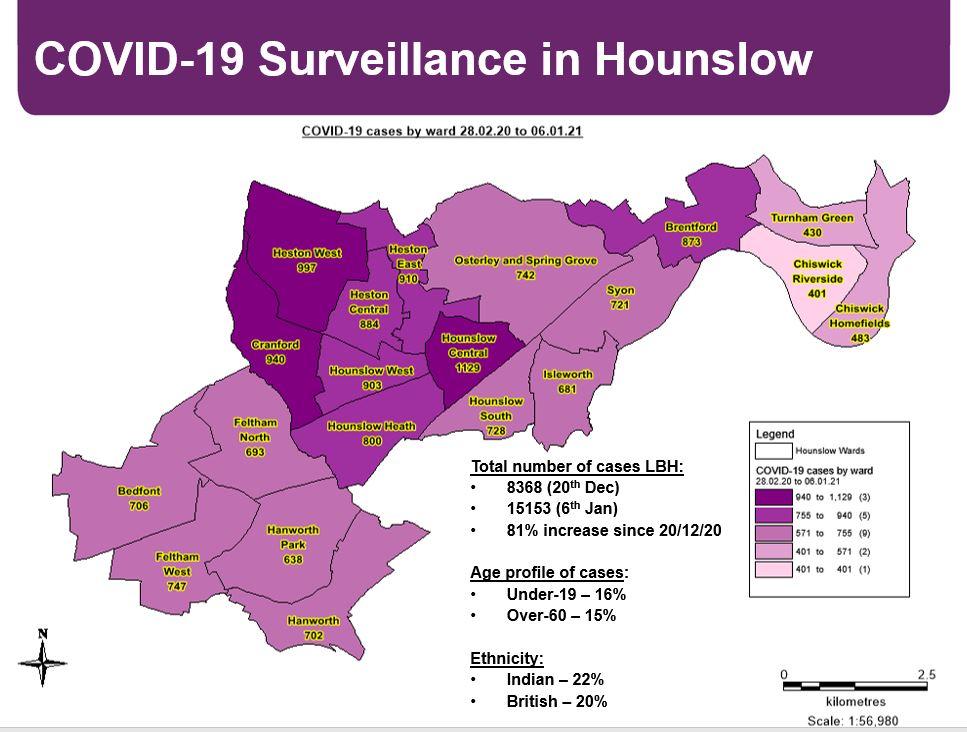 Covid-19 Surveillance in Hounslow