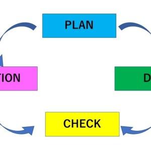 PDCA コラボレーション マネジメント