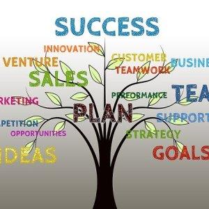 マーケティング戦略 ビジネスプラン