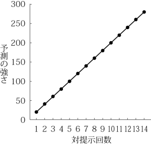 fig3-2