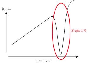 figure04-03