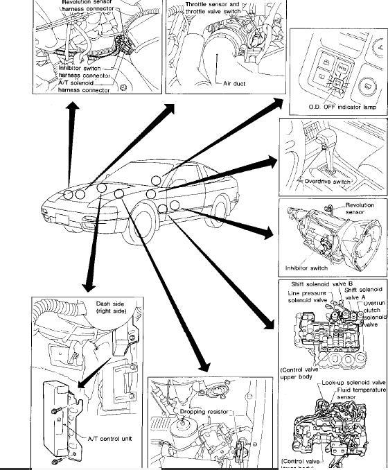 Mazda 6 Gg Workshop Manual