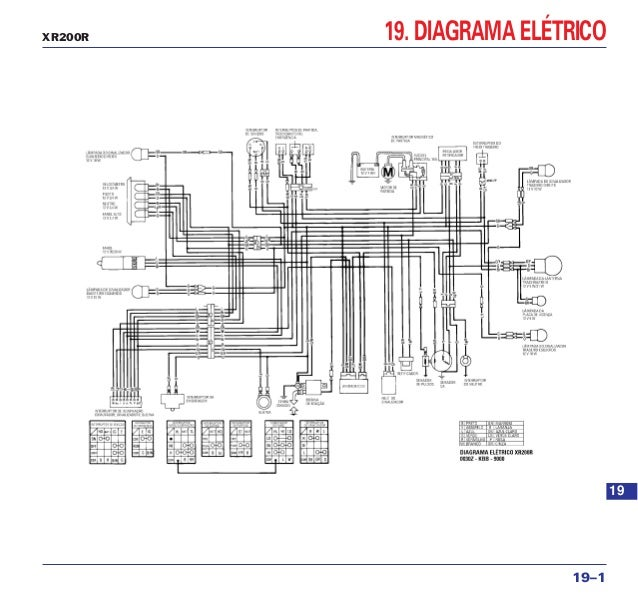 Honda Pcx 150 User Manual
