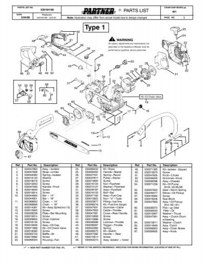 Partner K950 Active Parts Manual