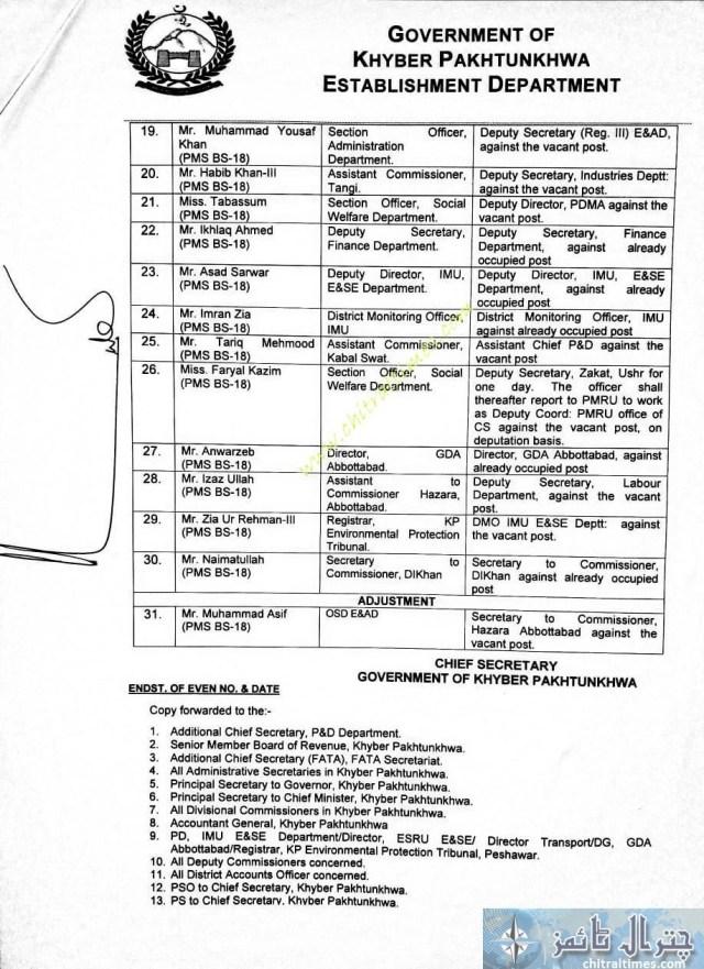PMS officer promotion2