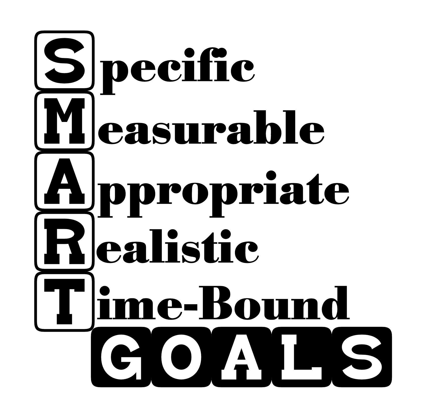 Learn to Set SMART Goals in Figure Skating