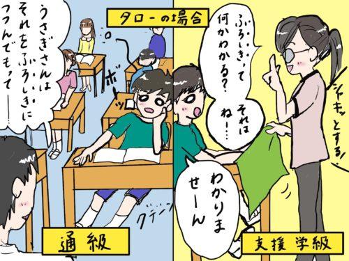 小学校の支援学級に通わせるか?②