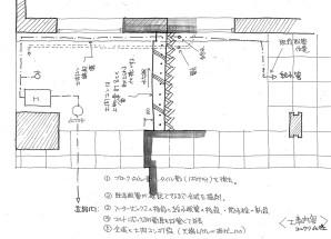 建築工事 architecture preparation