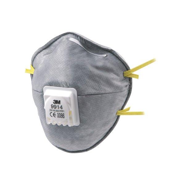 Dispositivi di protezione individuale  DPI  Chizard