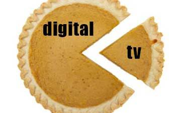 Marketing Pie for 2013 holiday season