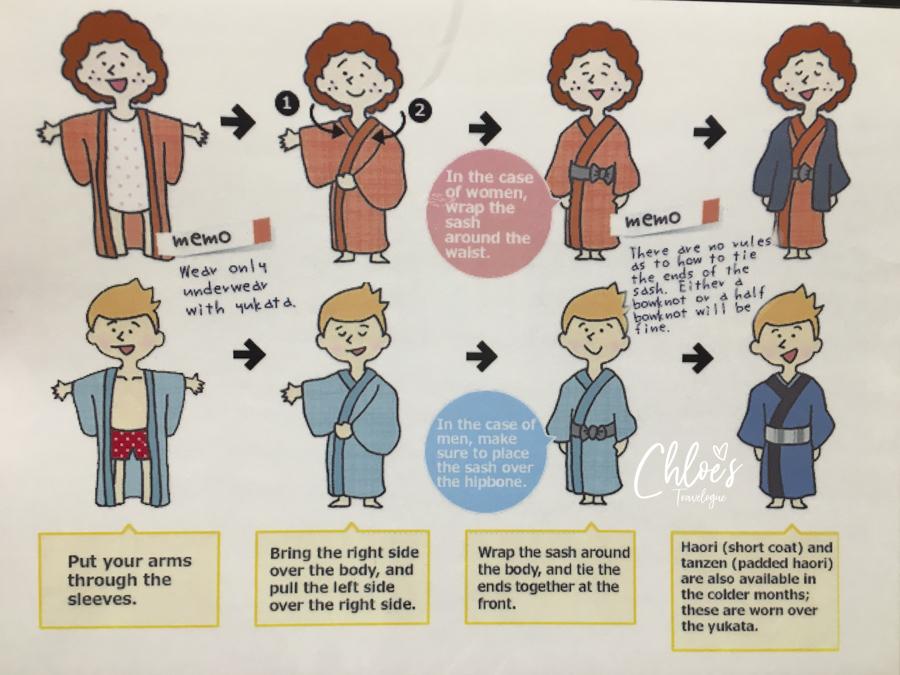 Japanese Ryokan Stay | How to wear Yukata Infographic | chloestravelogue.com