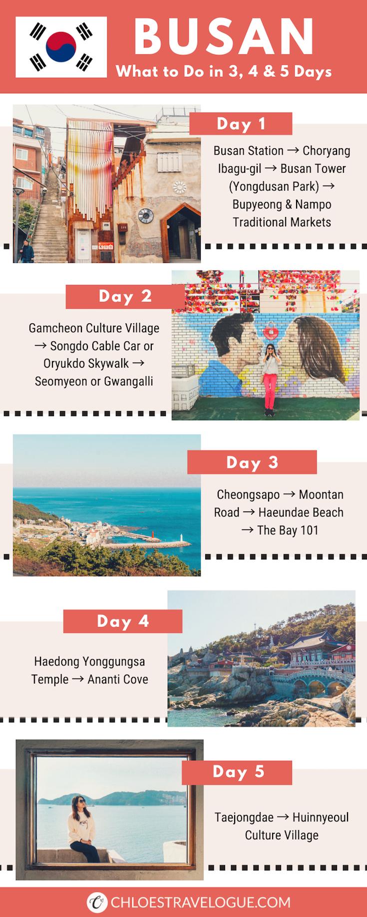 Busan Itinerary 5 Days (South Korea) | Infographic - What to do in Busan for 3-5 days | #BusanItinerary #Busan #Korea #SouthKorea #AsiaTravel #KoreaTravel #ThingstoDo #Whattodo #BusanAttractions #infographic #Itinerary