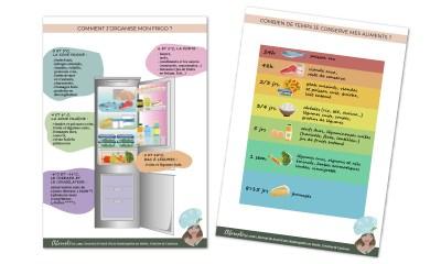 fiches mémos conservation des aliments