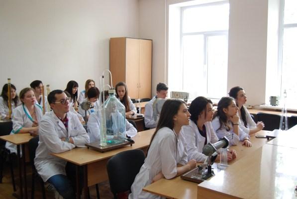 Студенти Медичного інституту